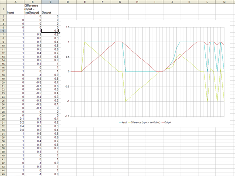 spread_sheet_graph